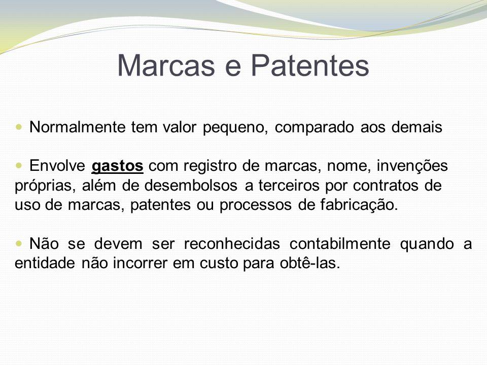 Marcas e Patentes Normalmente tem valor pequeno, comparado aos demais Envolve gastos com registro de marcas, nome, invenções próprias, além de desembo