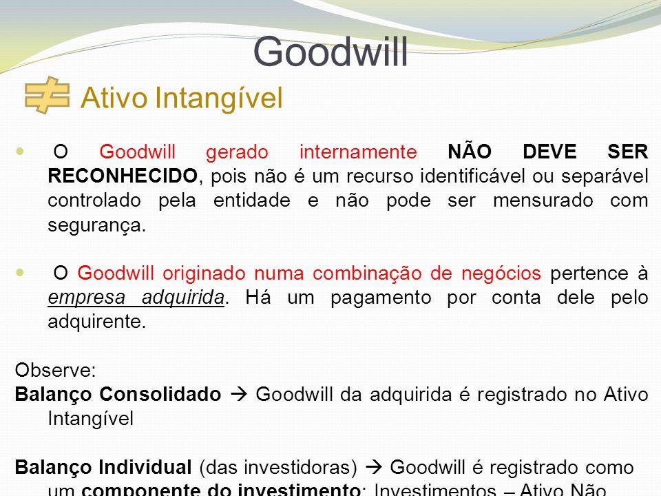 Goodwill Ativo Intangível O Goodwill gerado internamente NÃO DEVE SER RECONHECIDO, pois não é um recurso identificável ou separável controlado pela en