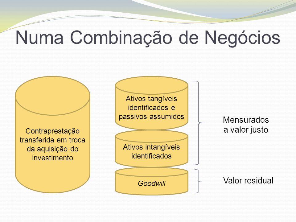 Numa Combinação de Negócios Contraprestação transferida em troca da aquisição do investimento Ativos tangíveis identificados e passivos assumidos Ativ