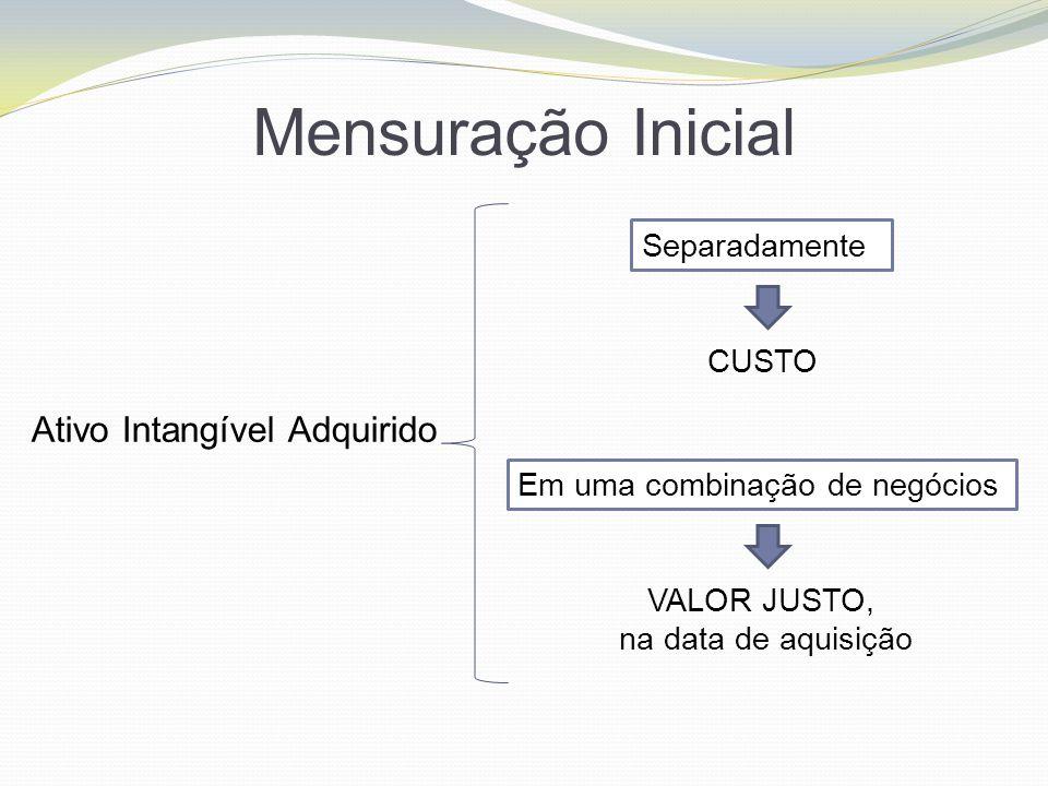Mensuração Inicial Ativo Intangível Adquirido Separadamente Em uma combinação de negócios CUSTO VALOR JUSTO, na data de aquisição