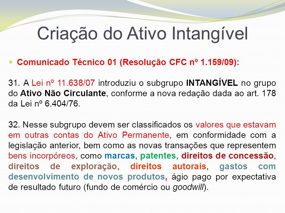 Criação do Ativo Intangível Comunicado Técnico 01 (Resolução CFC nº 1.159/09): 31. A Lei nº 11.638/07 introduziu o subgrupo INTANGÍVEL no grupo do Ati