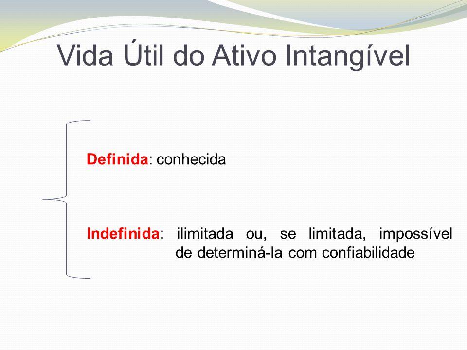 Vida Útil do Ativo Intangível Definida: conhecida Indefinida: ilimitada ou, se limitada, impossível de determiná-la com confiabilidade