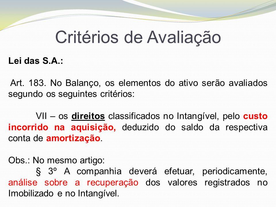 Critérios de Avaliação Lei das S.A.: Art. 183. No Balanço, os elementos do ativo serão avaliados segundo os seguintes critérios: VII – os direitos cla