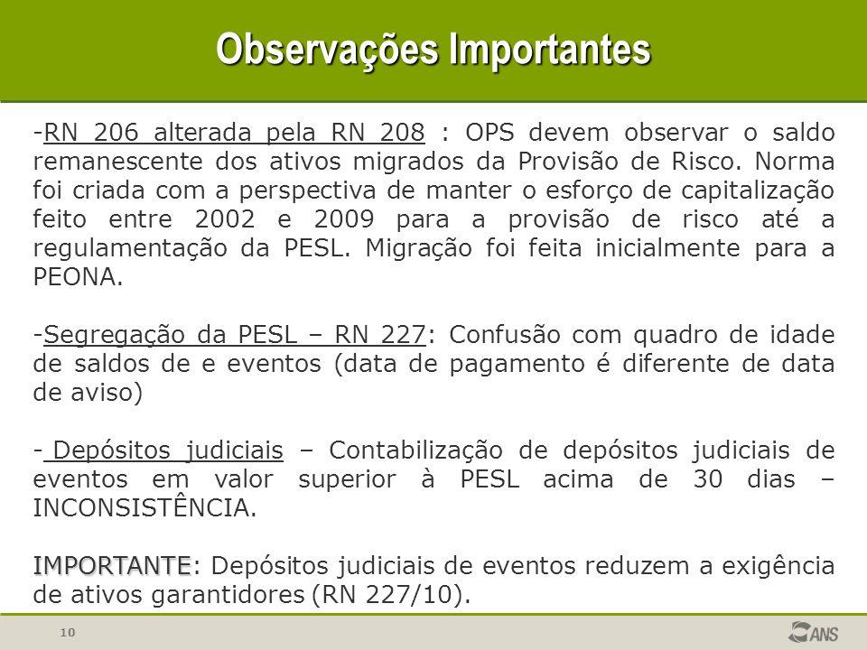 10 Observações Importantes -RN 206 alterada pela RN 208 : OPS devem observar o saldo remanescente dos ativos migrados da Provisão de Risco. Norma foi