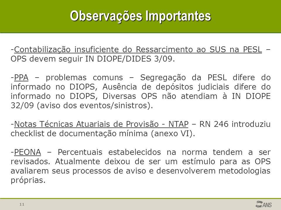 11 Observações Importantes -Contabilização insuficiente do Ressarcimento ao SUS na PESL – OPS devem seguir IN DIOPE/DIDES 3/09. -PPA – problemas comun