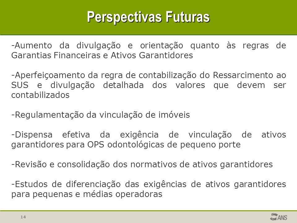 14 Perspectivas Futuras -Aumento da divulgação e orientação quanto às regras de Garantias Financeiras e Ativos Garantidores -Aperfeiçoamento da regra