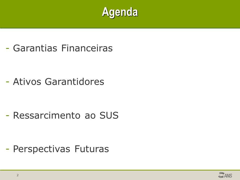 2Agenda - Garantias Financeiras - Ativos Garantidores - Ressarcimento ao SUS - Perspectivas Futuras