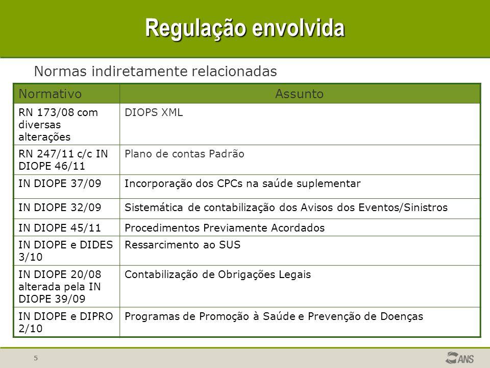 5 Regulação envolvida NormativoAssunto RN 173/08 com diversas alterações DIOPS XML RN 247/11 c/c IN DIOPE 46/11 Plano de contas Padrão IN DIOPE 37/09I