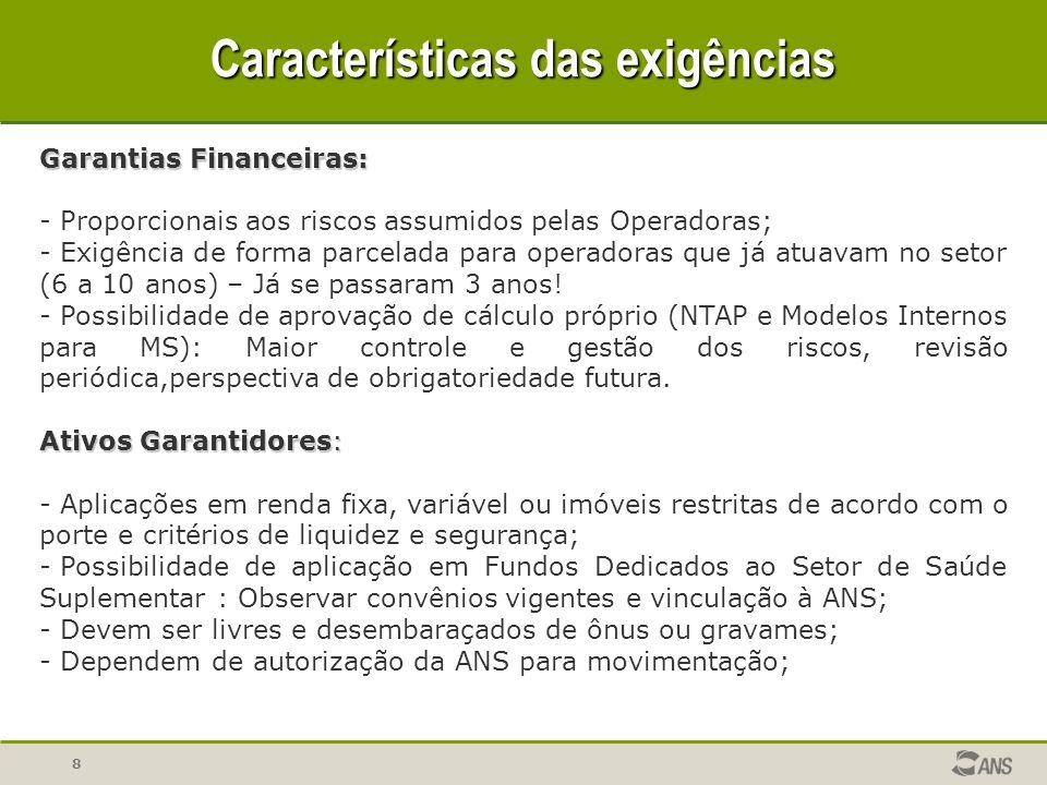 8 Características das exigências Garantias Financeiras: - Proporcionais aos riscos assumidos pelas Operadoras; - Exigência de forma parcelada para ope