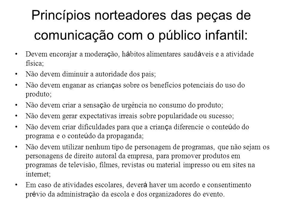 Princípios norteadores das peças de comunicação com o público infantil: Devem encorajar a modera ç ão, h á bitos alimentares saud á veis e a atividade