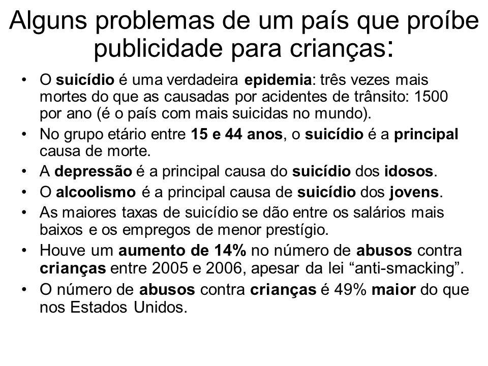 Alguns problemas de um país que proíbe publicidade para crianças : O suicídio é uma verdadeira epidemia: três vezes mais mortes do que as causadas por acidentes de trânsito: 1500 por ano (é o país com mais suicidas no mundo).