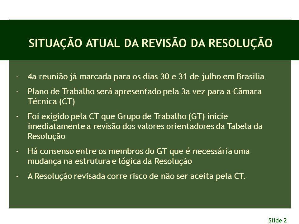 Slide 2 SITUAÇÃO ATUAL DA REVISÃO DA RESOLUÇÃO -4a reunião já marcada para os dias 30 e 31 de julho em Brasilia -Plano de Trabalho será apresentado pe