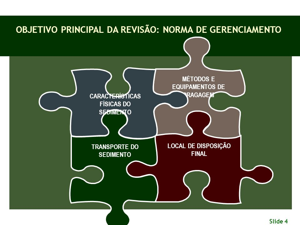 Slide 4 OBJETIVO PRINCIPAL DA REVISÃO: NORMA DE GERENCIAMENTO MÉTODOS E EQUIPAMENTOS DE DRAGAGEM LOCAL DE DISPOSIÇÃO FINAL TRANSPORTE DO SEDIMENTO CAR