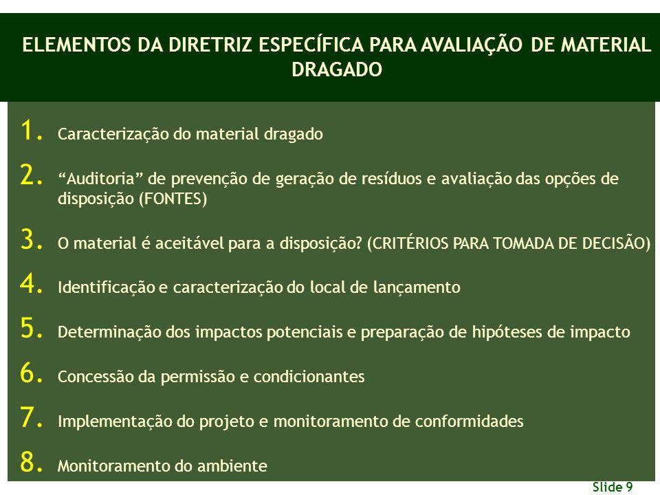 """Slide 9 1. Caracterização do material dragado 2. """"Auditoria"""" de prevenção de geração de resíduos e avaliação das opções de disposição (FONTES) 3. O ma"""