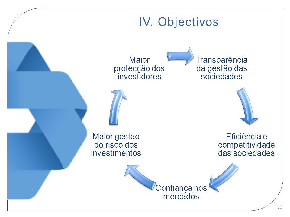 IV. Objectivos Transparência da gestão das sociedades Eficiência e competitividade das sociedades Confiança nos mercados Maior gestão do risco dos inv