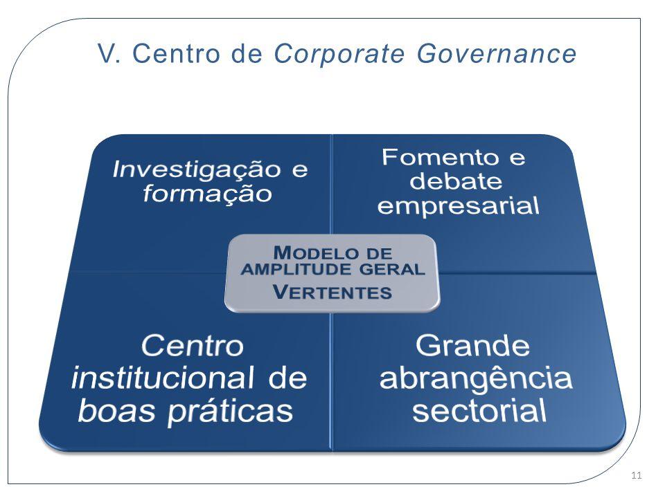 V. Centro de Corporate Governance 11