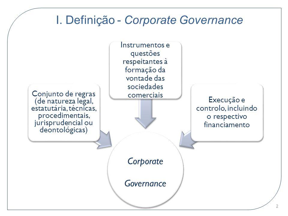 I. Definição - Corporate Governance Corporate Governance Conjunto de regras (de natureza legal, estatutária, técnicas, procedimentais, jurisprudencial