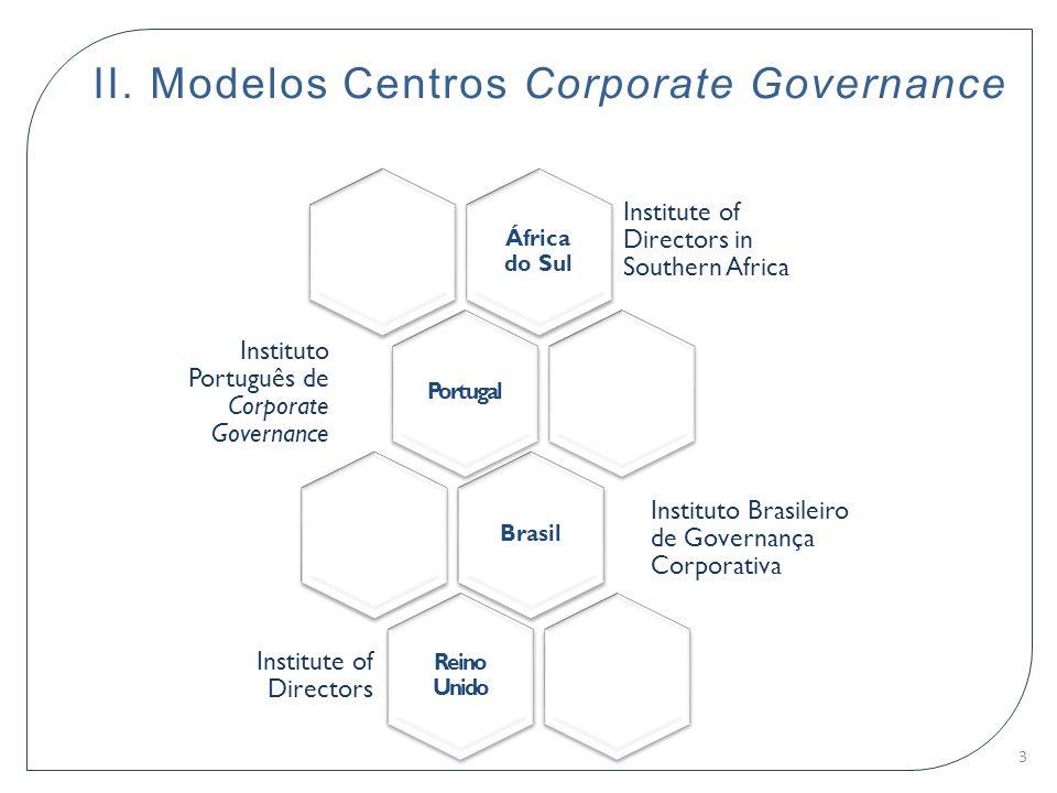 II. Modelos Centros Corporate Governance África do Sul Institute of Directors in Southern Africa Portugal Instituto Português de Corporate Governance