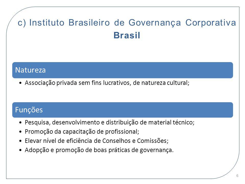 c) Instituto Brasileiro de Governança Corporativa Brasil Natureza Associação privada sem fins lucrativos, de natureza cultural; Funções Pesquisa, dese
