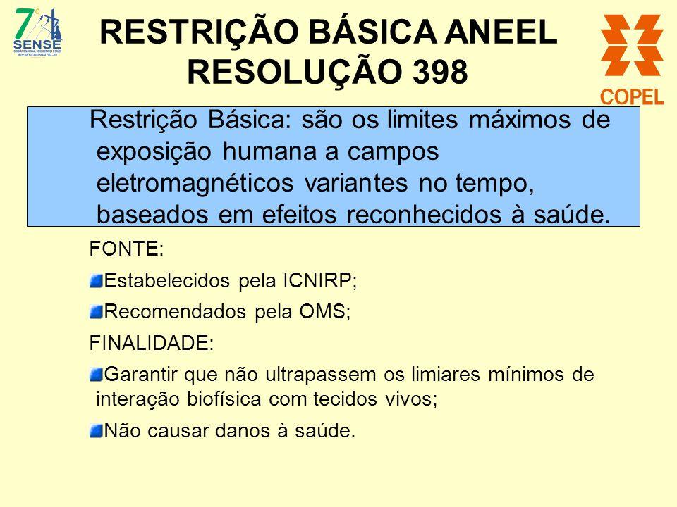 RESTRIÇÃO BÁSICA ANEEL RESOLUÇÃO 398 Restrição Básica: são os limites máximos de exposição humana a campos eletromagnéticos variantes no tempo, basead