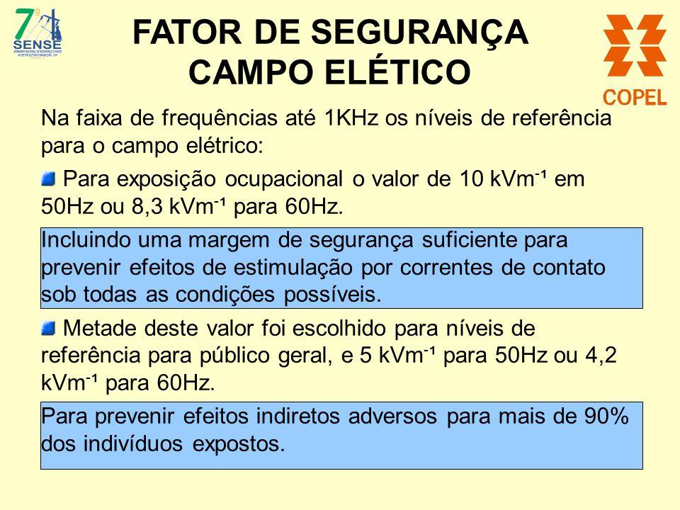 FATOR DE SEGURANÇA CAMPO ELÉTICO Na faixa de frequências até 1KHz os níveis de referência para o campo elétrico: Para exposição ocupacional o valor de