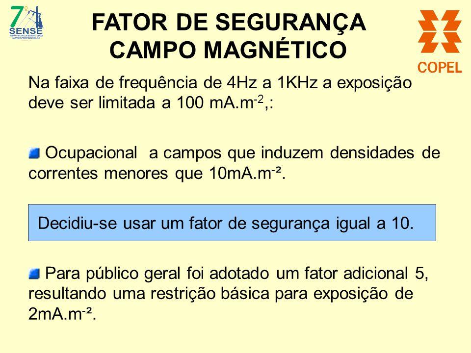 FATOR DE SEGURANÇA CAMPO MAGNÉTICO Na faixa de frequência de 4Hz a 1KHz a exposição deve ser limitada a 100 mA.m -2,: Ocupacional a campos que induzem
