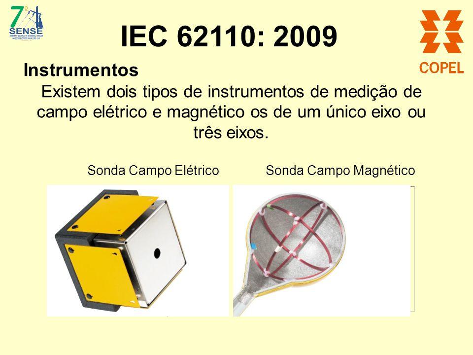 IEC 62110: 2009 Instrumentos Existem dois tipos de instrumentos de medição de campo elétrico e magnético os de um único eixo ou três eixos. Sonda Camp