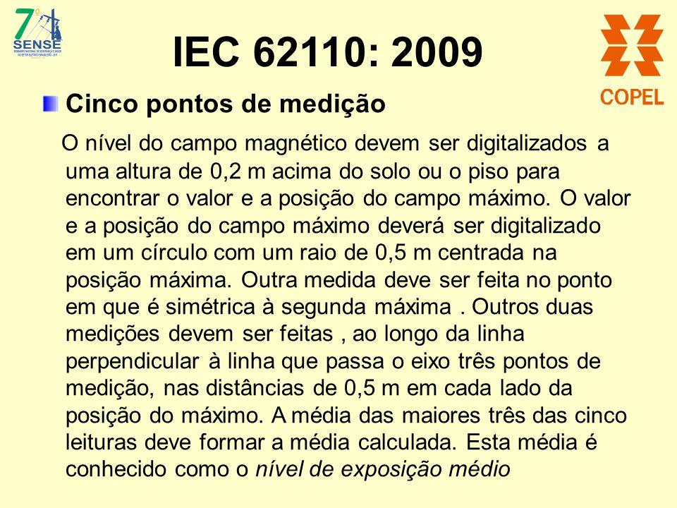 IEC 62110: 2009 Cinco pontos de medição O nível do campo magnético devem ser digitalizados a uma altura de 0,2 m acima do solo ou o piso para encontra