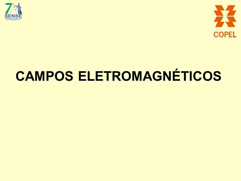 CAMPO ELÉTRICO Cargas na superfície do corpo.