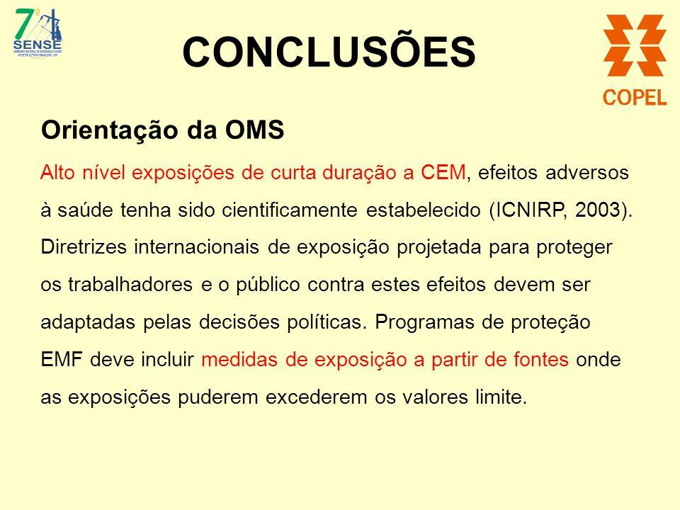 CONCLUSÕES Orientação da OMS Alto nível exposições de curta duração a CEM, efeitos adversos à saúde tenha sido cientificamente estabelecido (ICNIRP, 2