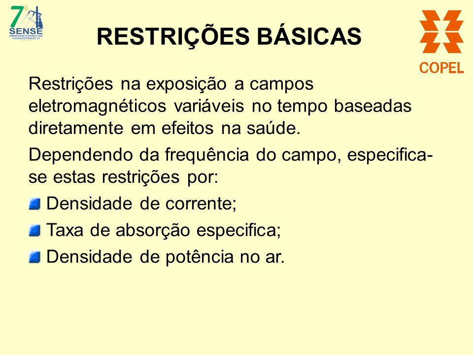 D ados para contato: CARLOS GUERRA LIMA.ENGENHEIRO DE SEGURANÇA DO TRABALHO.