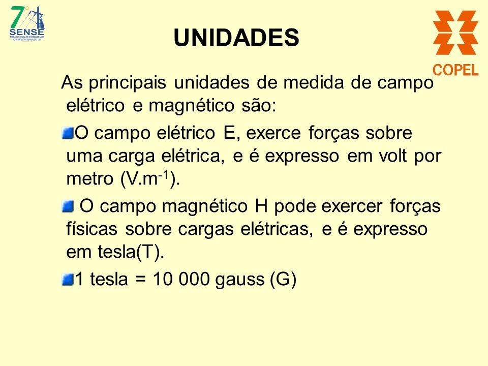 UNIDADES As principais unidades de medida de campo elétrico e magnético são: O campo elétrico E, exerce forças sobre uma carga elétrica, e é expresso