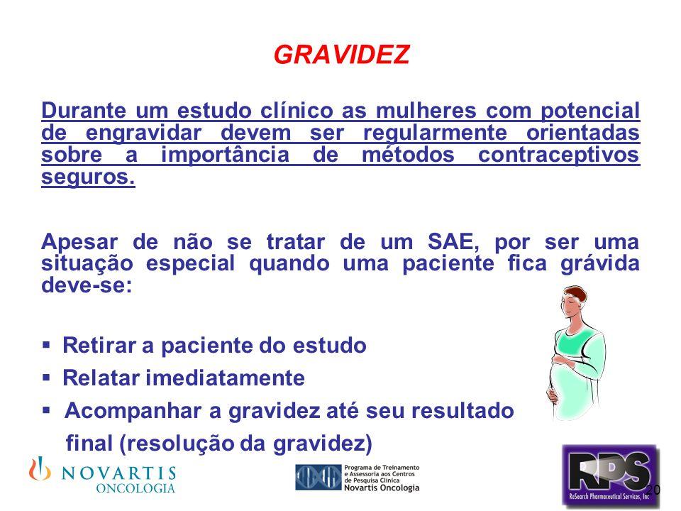 20 GRAVIDEZ Durante um estudo clínico as mulheres com potencial de engravidar devem ser regularmente orientadas sobre a importância de métodos contrac