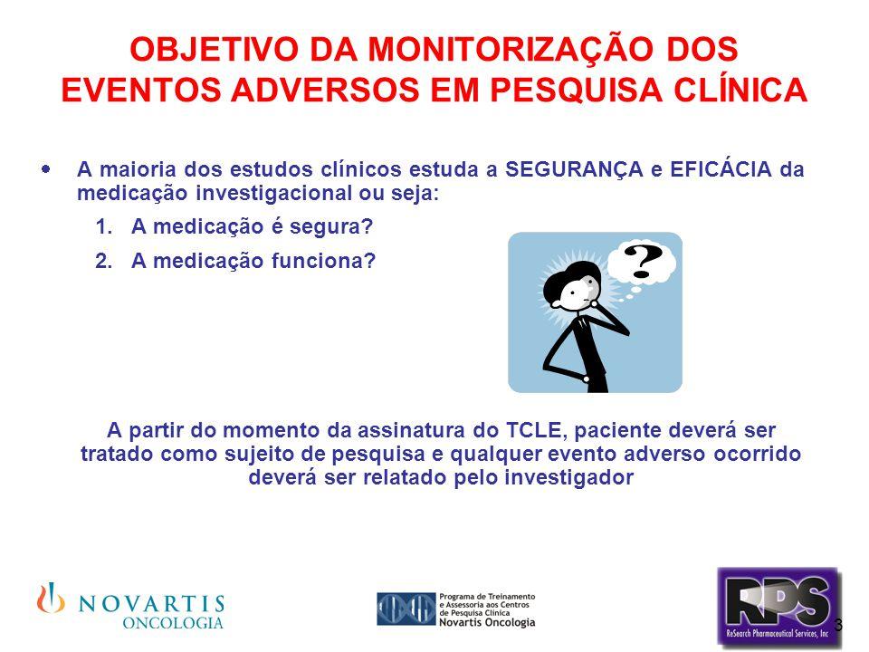 3 OBJETIVO DA MONITORIZAÇÃO DOS EVENTOS ADVERSOS EM PESQUISA CLÍNICA  A maioria dos estudos clínicos estuda a SEGURANÇA e EFICÁCIA da medicação inves
