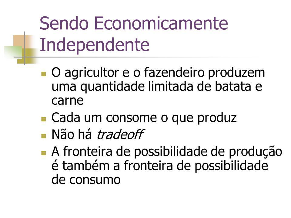 Sendo Economicamente Independente O agricultor e o fazendeiro produzem uma quantidade limitada de batata e carne Cada um consome o que produz Não há t