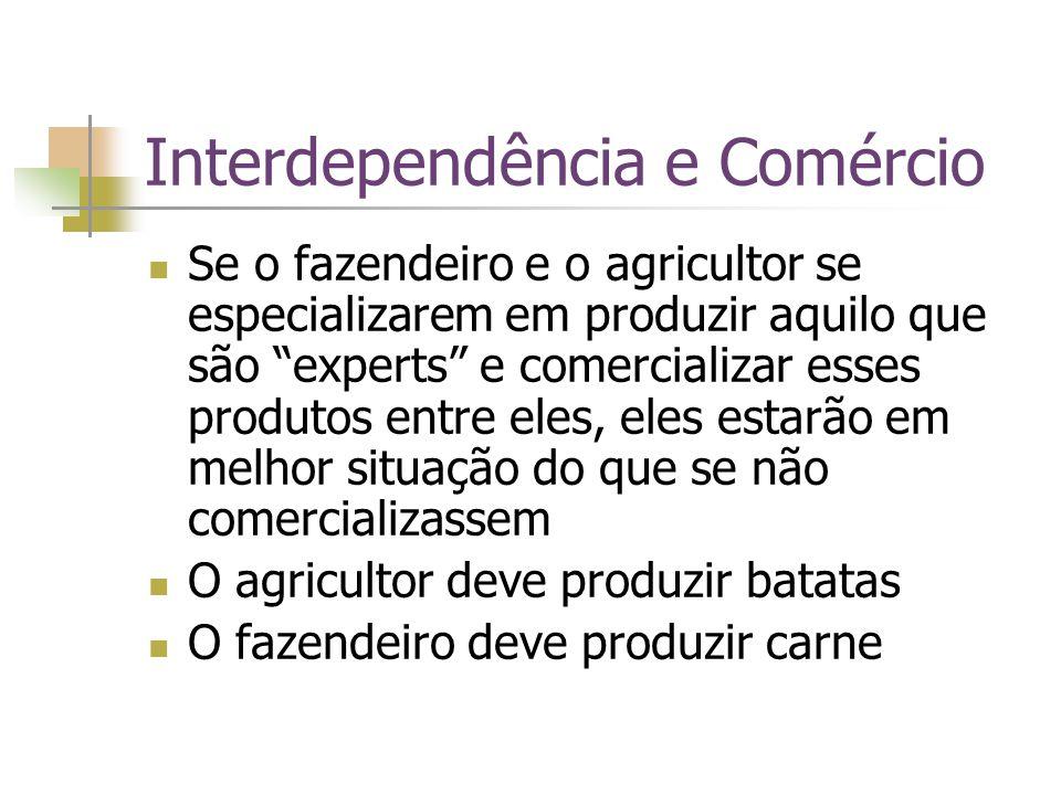 """Interdependência e Comércio Se o fazendeiro e o agricultor se especializarem em produzir aquilo que são """"experts"""" e comercializar esses produtos entre"""