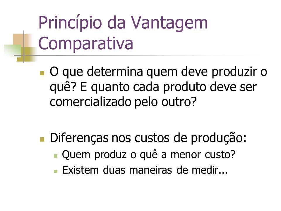 Princípio da Vantagem Comparativa O que determina quem deve produzir o quê? E quanto cada produto deve ser comercializado pelo outro? Diferenças nos c