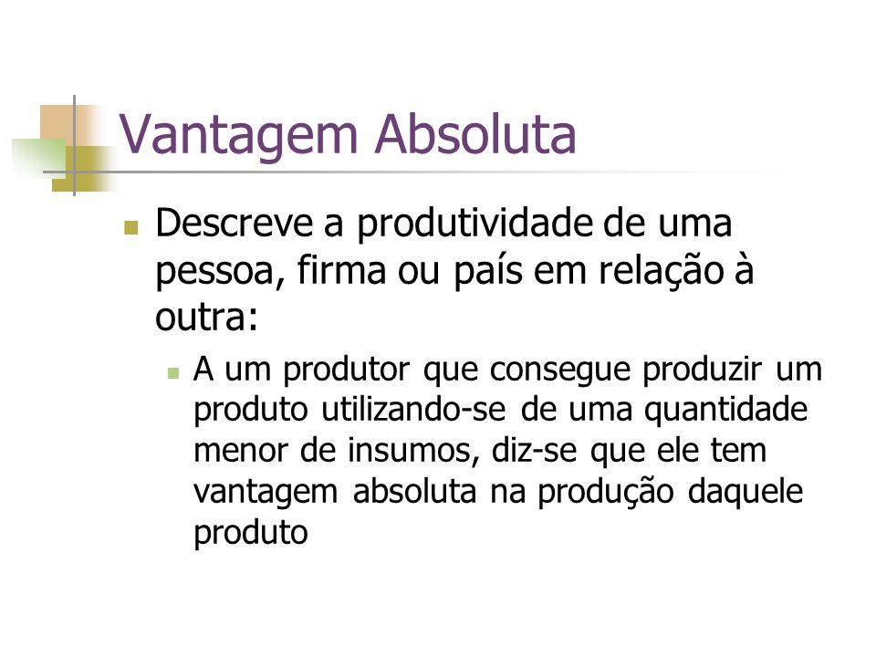 Vantagem Absoluta Descreve a produtividade de uma pessoa, firma ou país em relação à outra: A um produtor que consegue produzir um produto utilizando-