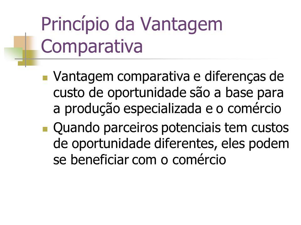 Princípio da Vantagem Comparativa Vantagem comparativa e diferenças de custo de oportunidade são a base para a produção especializada e o comércio Qua