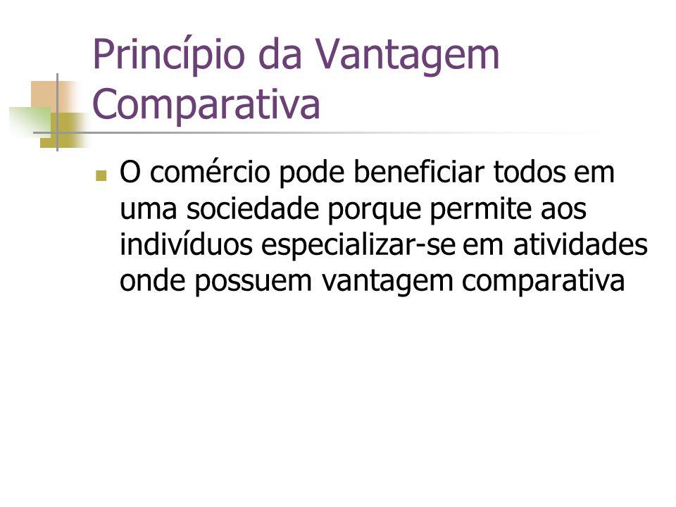 Princípio da Vantagem Comparativa O comércio pode beneficiar todos em uma sociedade porque permite aos indivíduos especializar-se em atividades onde p