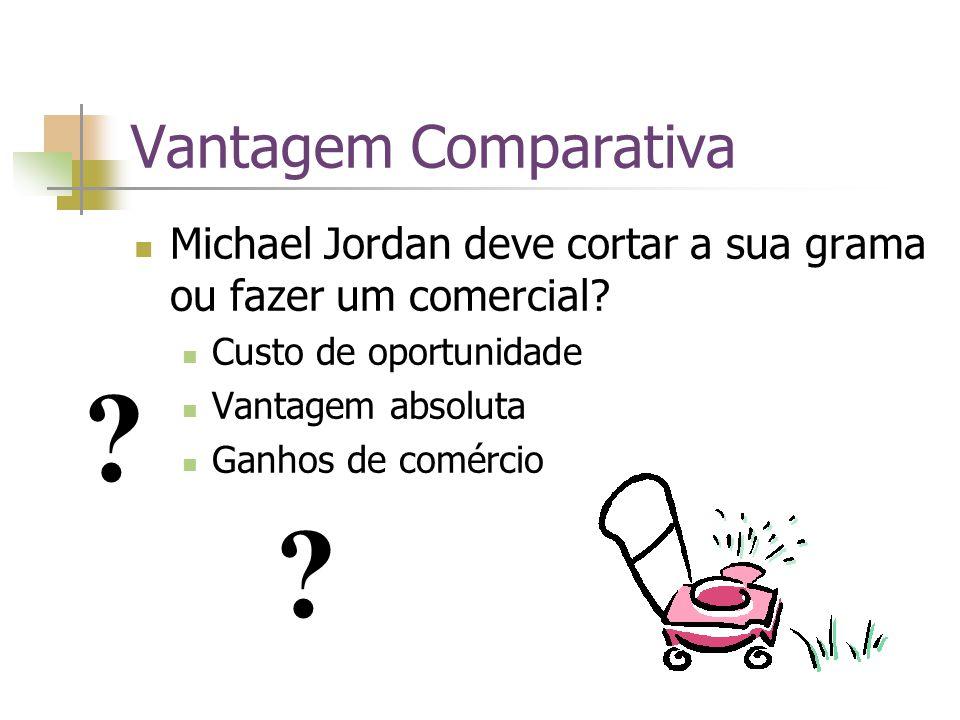 Vantagem Comparativa Michael Jordan deve cortar a sua grama ou fazer um comercial? Custo de oportunidade Vantagem absoluta Ganhos de comércio ? ?