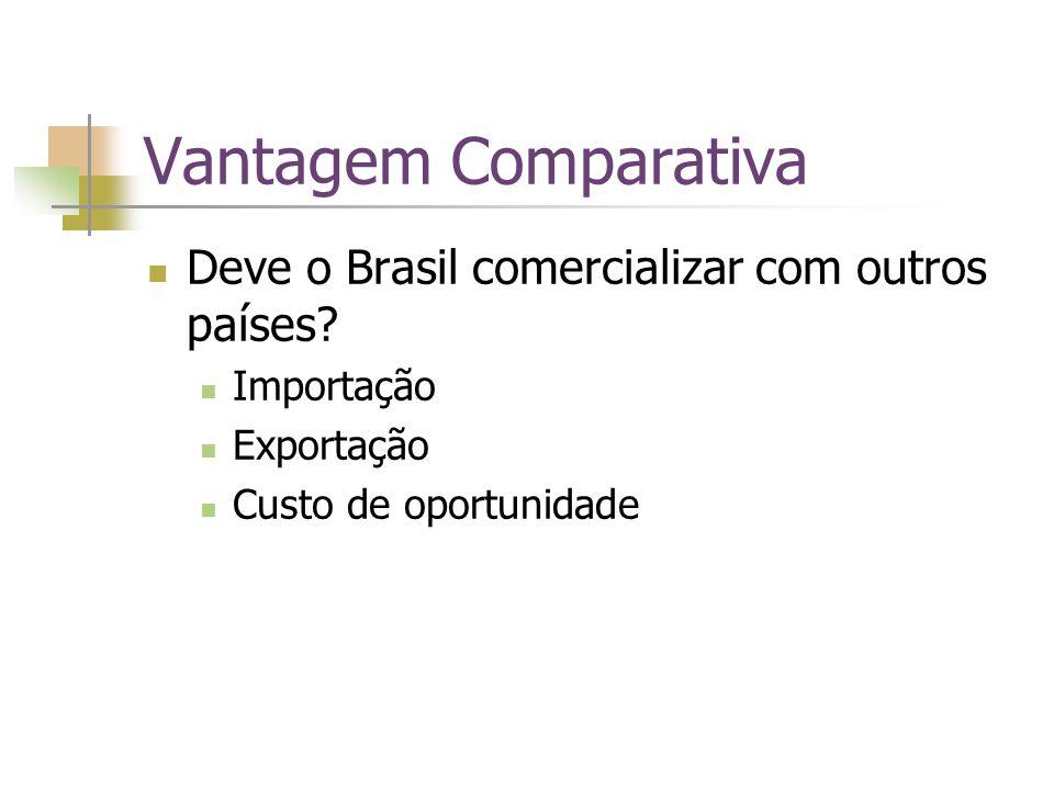 Vantagem Comparativa Deve o Brasil comercializar com outros países? Importação Exportação Custo de oportunidade