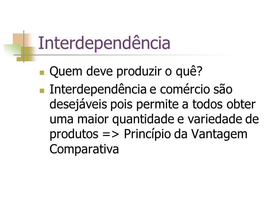 Interdependência Quem deve produzir o quê? Interdependência e comércio são desejáveis pois permite a todos obter uma maior quantidade e variedade de p