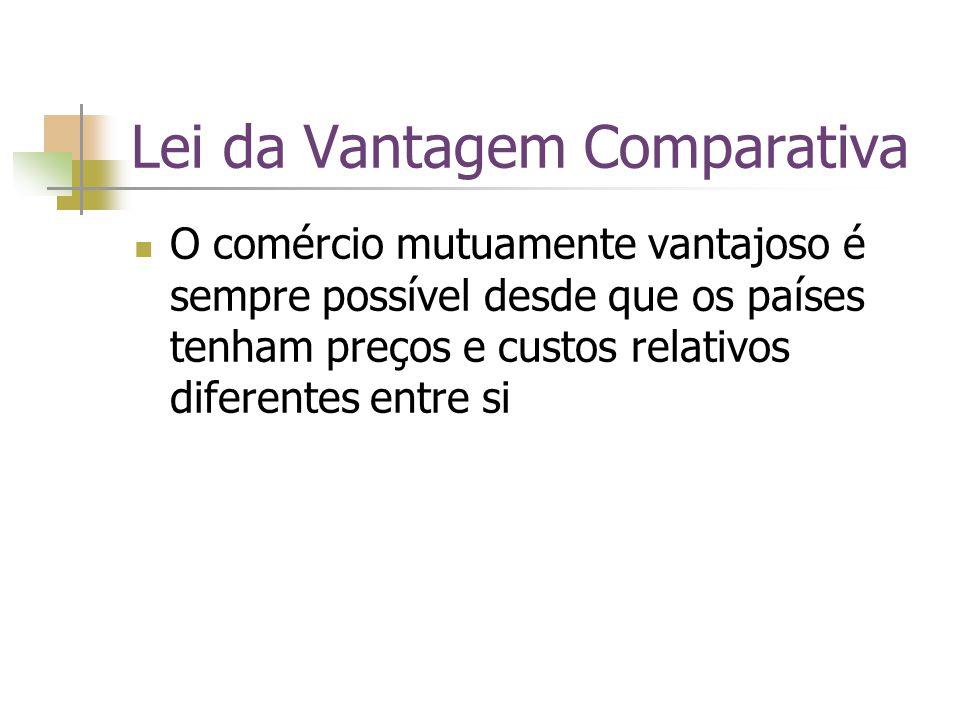 Lei da Vantagem Comparativa O comércio mutuamente vantajoso é sempre possível desde que os países tenham preços e custos relativos diferentes entre si