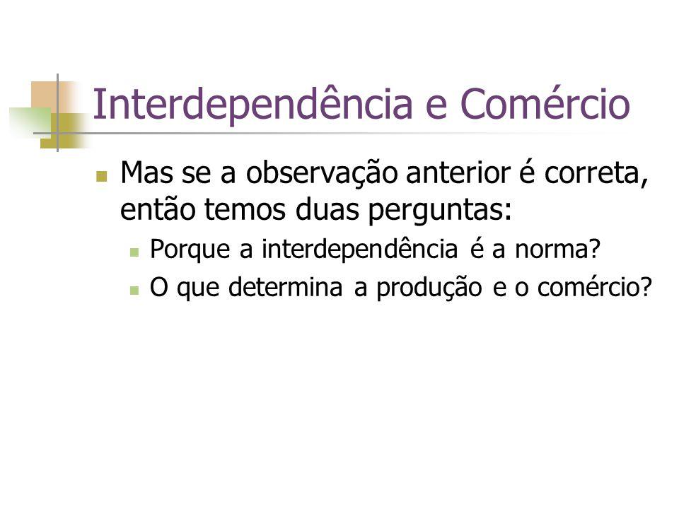 Interdependência e Comércio Mas se a observação anterior é correta, então temos duas perguntas: Porque a interdependência é a norma? O que determina a