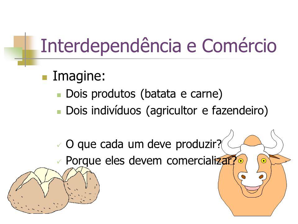 Vantagem Comparativa O custo de oportunidade do fazendeiro para produzir 1 kg de batata é 8 kg de carne, quando a do agricultor é de apenas ½ kg de carne O custo de oportunidade do fazendeiro para produzir 1 kg de carne é apenas 1/8 kg de batata, quando a do agricultor é de 2 kg de batata