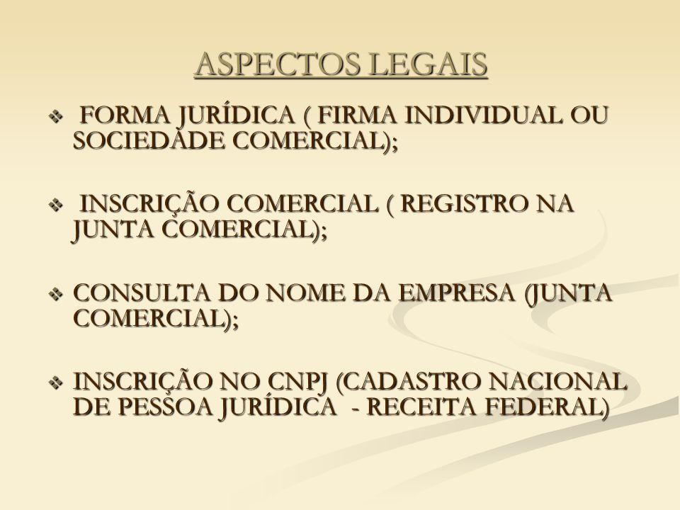 ASPECTOS LEGAIS  FORMA JURÍDICA ( FIRMA INDIVIDUAL OU SOCIEDADE COMERCIAL);  INSCRIÇÃO COMERCIAL ( REGISTRO NA JUNTA COMERCIAL);  CONSULTA DO NOME DA EMPRESA (JUNTA COMERCIAL);  INSCRIÇÃO NO CNPJ (CADASTRO NACIONAL DE PESSOA JURÍDICA - RECEITA FEDERAL)