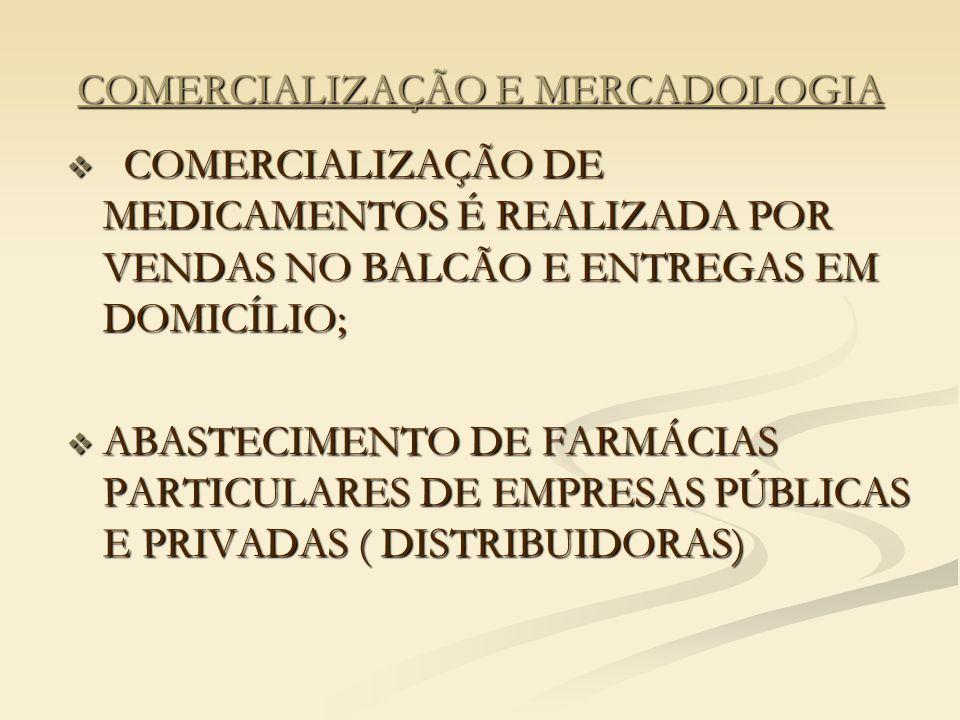 COMERCIALIZAÇÃO E MERCADOLOGIA  COMERCIALIZAÇÃO DE MEDICAMENTOS É REALIZADA POR VENDAS NO BALCÃO E ENTREGAS EM DOMICÍLIO;  ABASTECIMENTO DE FARMÁCIAS PARTICULARES DE EMPRESAS PÚBLICAS E PRIVADAS ( DISTRIBUIDORAS)