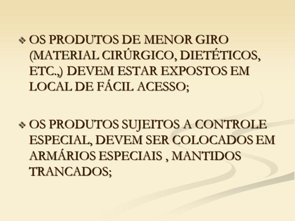  OS PRODUTOS DE MENOR GIRO (MATERIAL CIRÚRGICO, DIETÉTICOS, ETC.,) DEVEM ESTAR EXPOSTOS EM LOCAL DE FÁCIL ACESSO;  OS PRODUTOS SUJEITOS A CONTROLE ESPECIAL, DEVEM SER COLOCADOS EM ARMÁRIOS ESPECIAIS, MANTIDOS TRANCADOS;