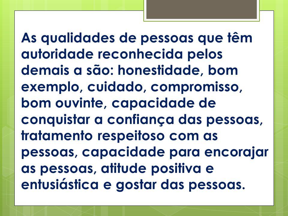 As qualidades de pessoas que têm autoridade reconhecida pelos demais a são: honestidade, bom exemplo, cuidado, compromisso, bom ouvinte, capacidade de